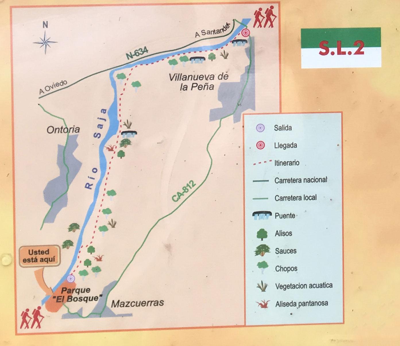 Mapa ruta río Saja